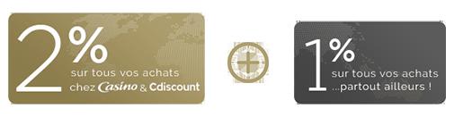 Fonctionnement cashback carte gold FLOA Bank